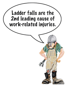 Ladder falls are the 2nd leading cause of work-related injuries.